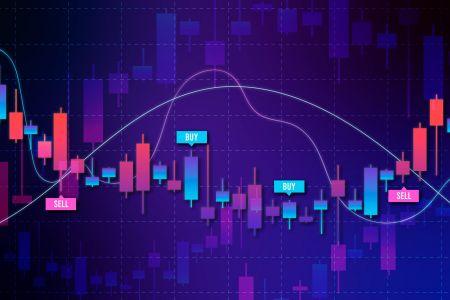 การซื้อขายบน IQ Option โดยใช้กลยุทธ์ Average Directional Index (ADX) และ Exponential Moving Average (EMA)
